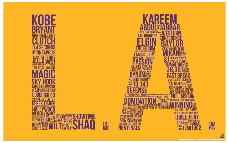 Download Los Angeles Lakers 4k Hd 2020 Background Desktop Ipad Mobile Ios Mac Wallpaper Getwalls Io